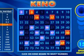 Payouts from Online Keno